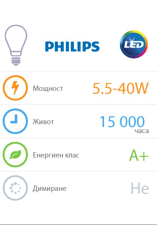 KVS-Philips-CorePro-bulb